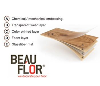 Beauflor vinyl layers