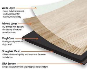 LVT plank profile