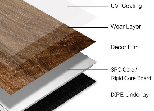 Spc with underlay plank composition