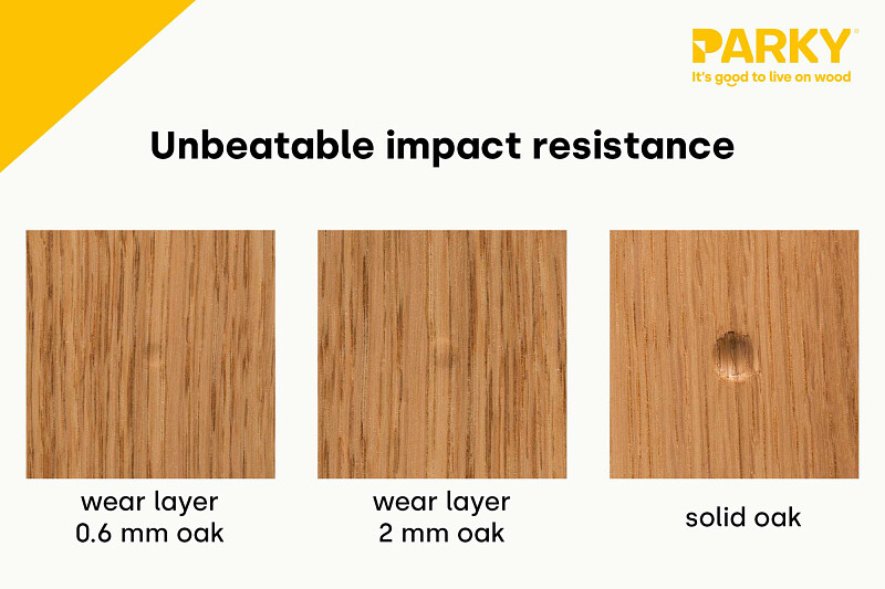 parky flooring impact test