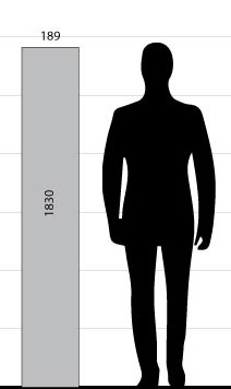 single strip size illustration shadow man