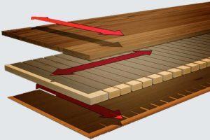 Cross grain construction image of the engineered plank